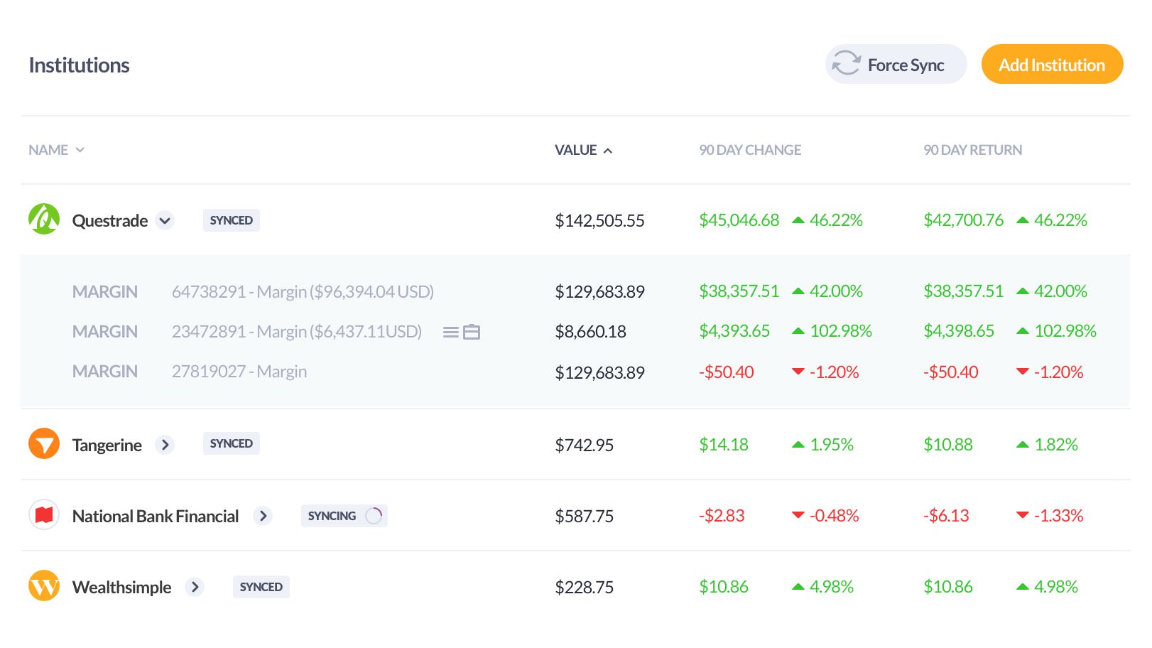 Wealthica : See All your Investments in One Place