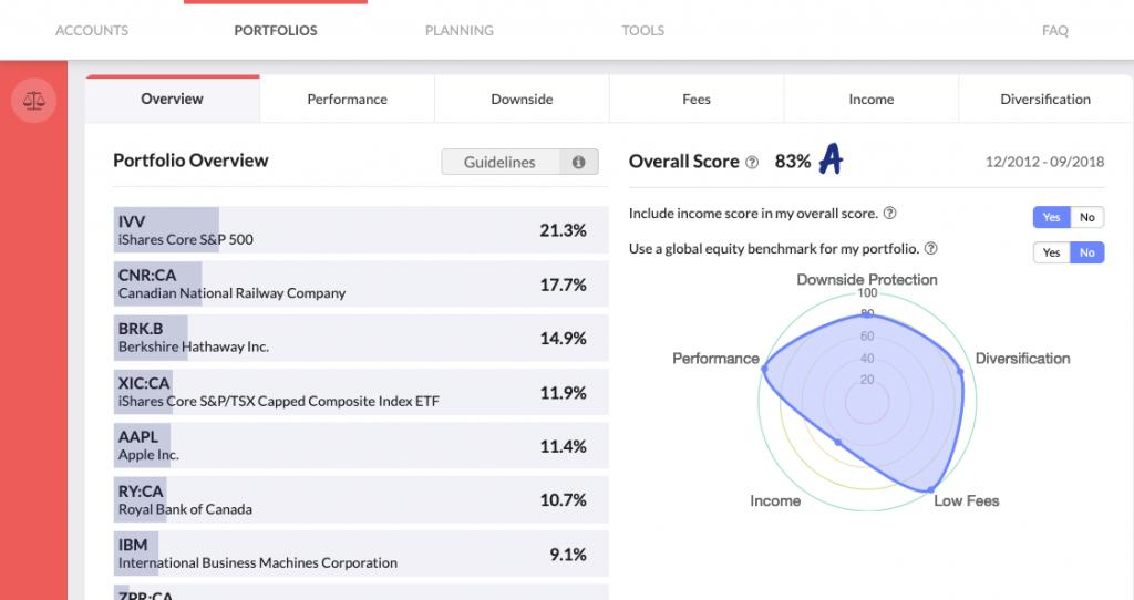 Portfolio Scorecard Screenshot