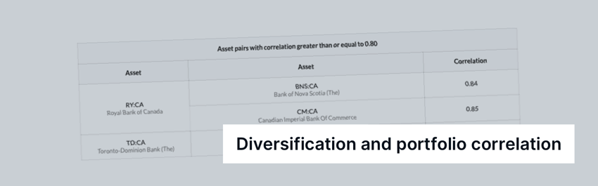 Portfolio analysis diversification