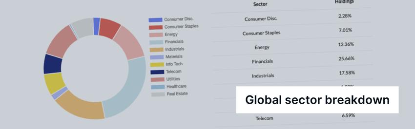 Portfolio analysis globalselector